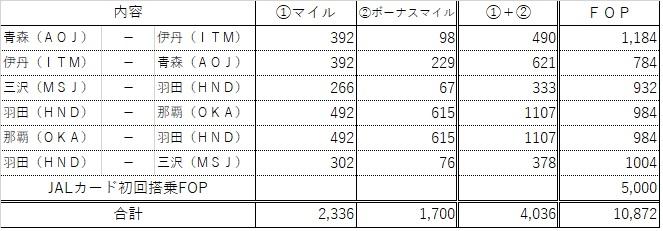 f:id:t0919k-1201y:20200305091426j:plain